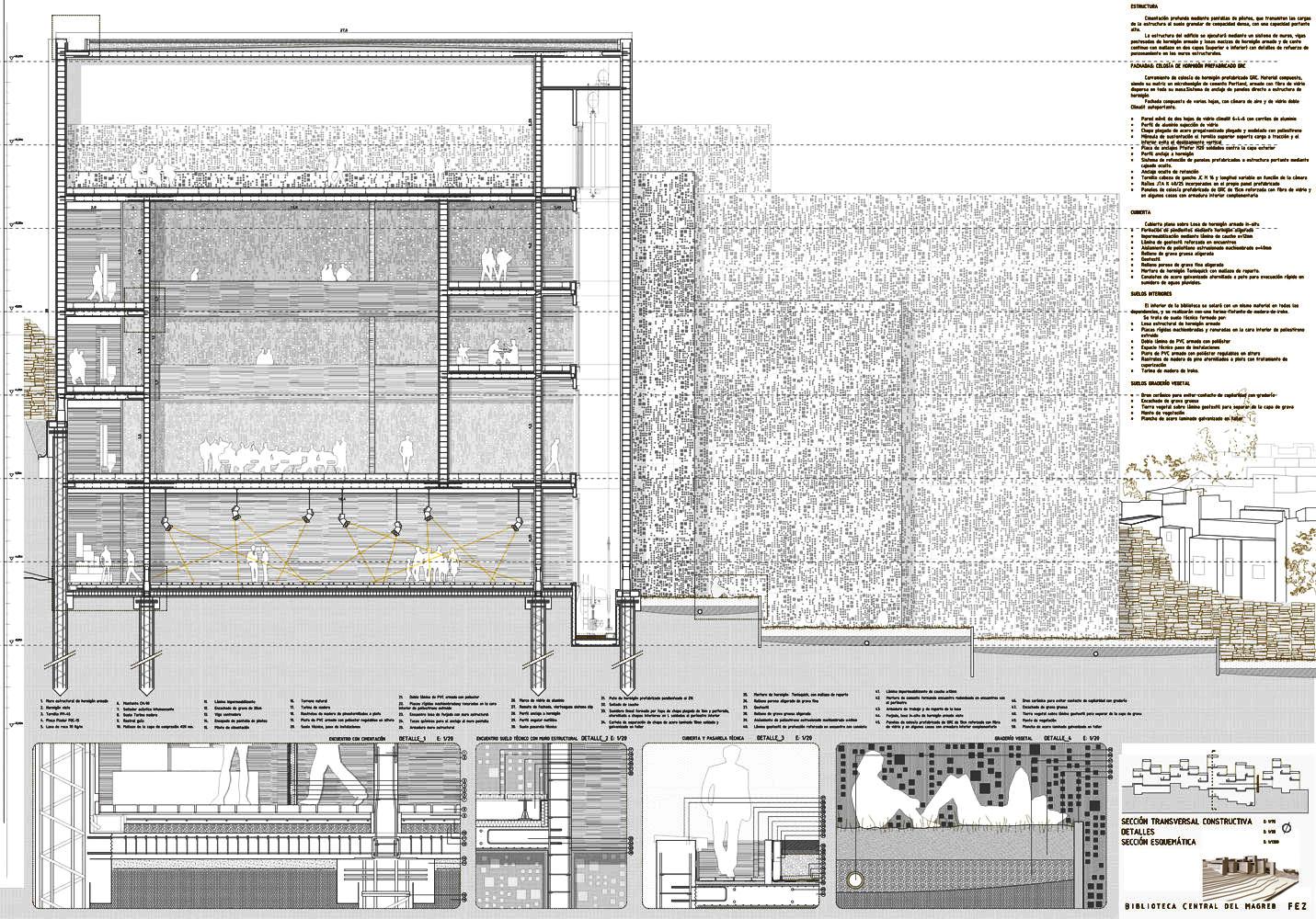 Pfcs estructura for Asignaturas arquitectura