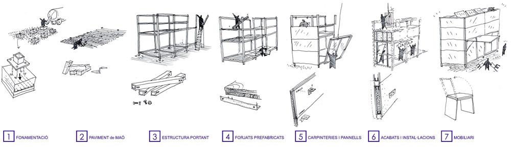 Alvaro clua pfc etsab collserola hic arquitectura - Modulos metalicos prefabricados ...
