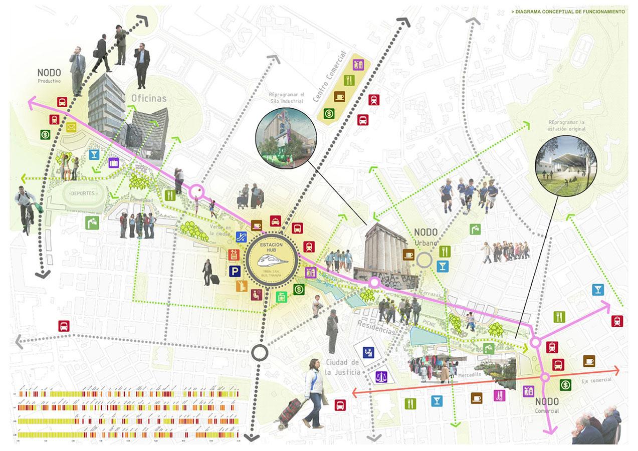 Iv n valero parque central de alicante y nueva estaci n - Alicante urbanismo ...