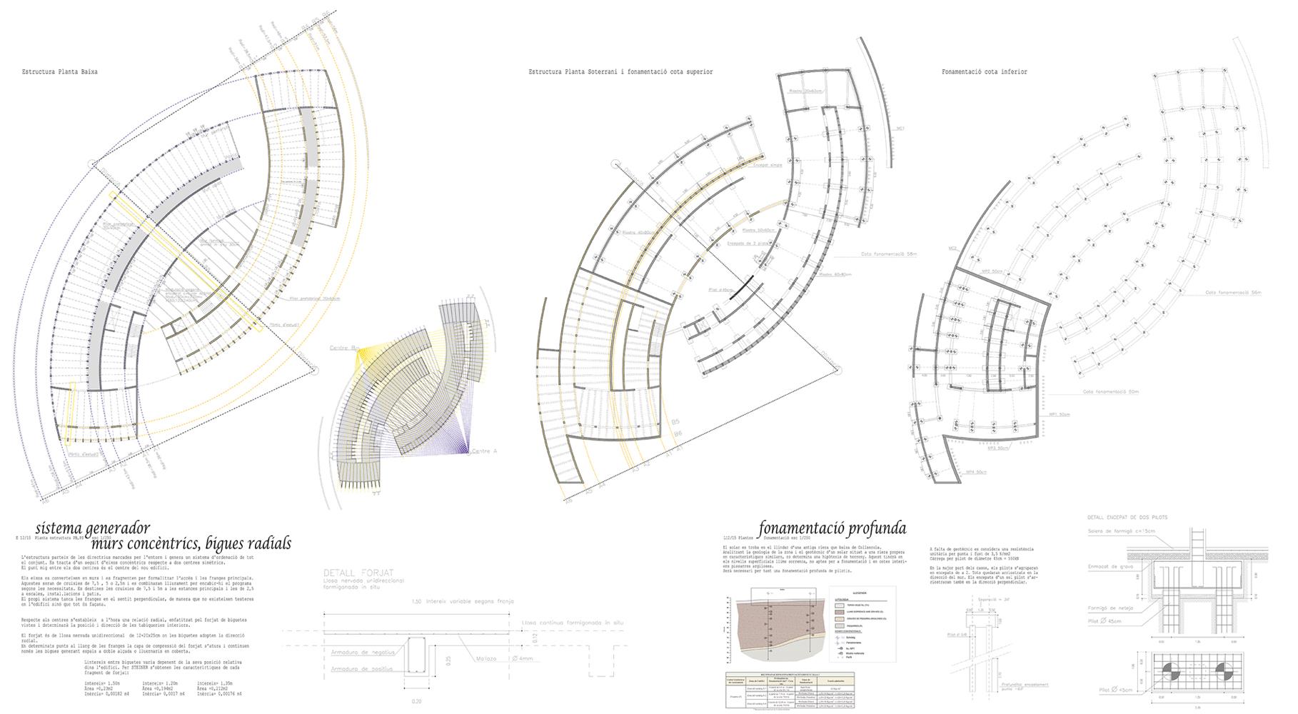 Nerea castell centro sociosanitario en barcelona hic for Estructuras para viveros plantas